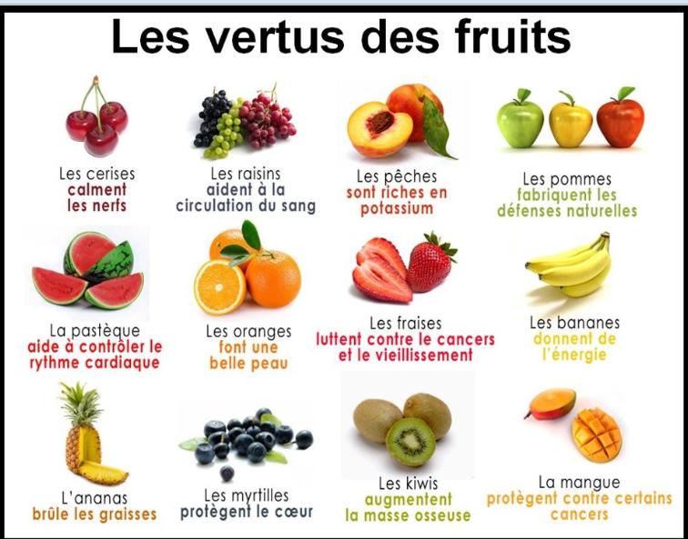 Les vertus des fruits  B323e02c